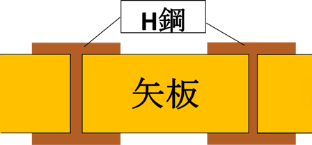 H鋼図.png