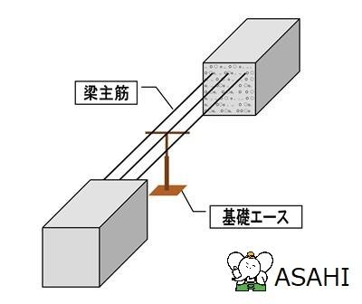 基礎エースweb.jpg