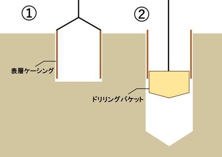 アースドリル工法a.jpg