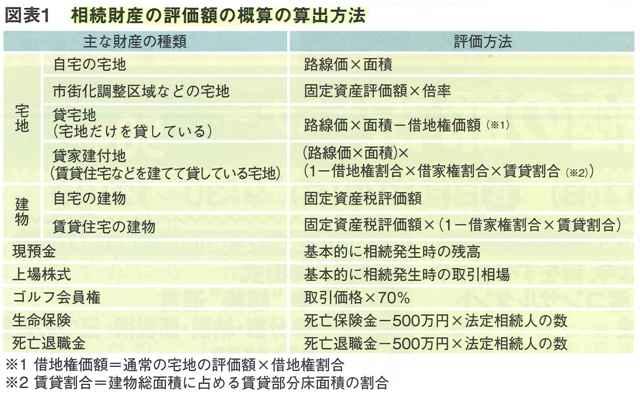 20130921相続?.jpg