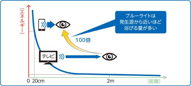 20180514_bluelight_002.jpg