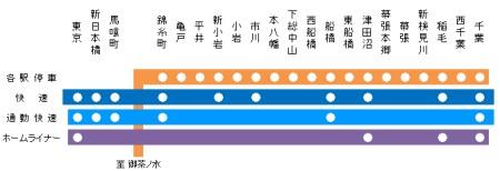 soubu_r.jpg