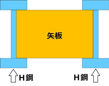 根伐り 図1.png