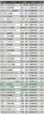 20180730-chintai-01.jpg